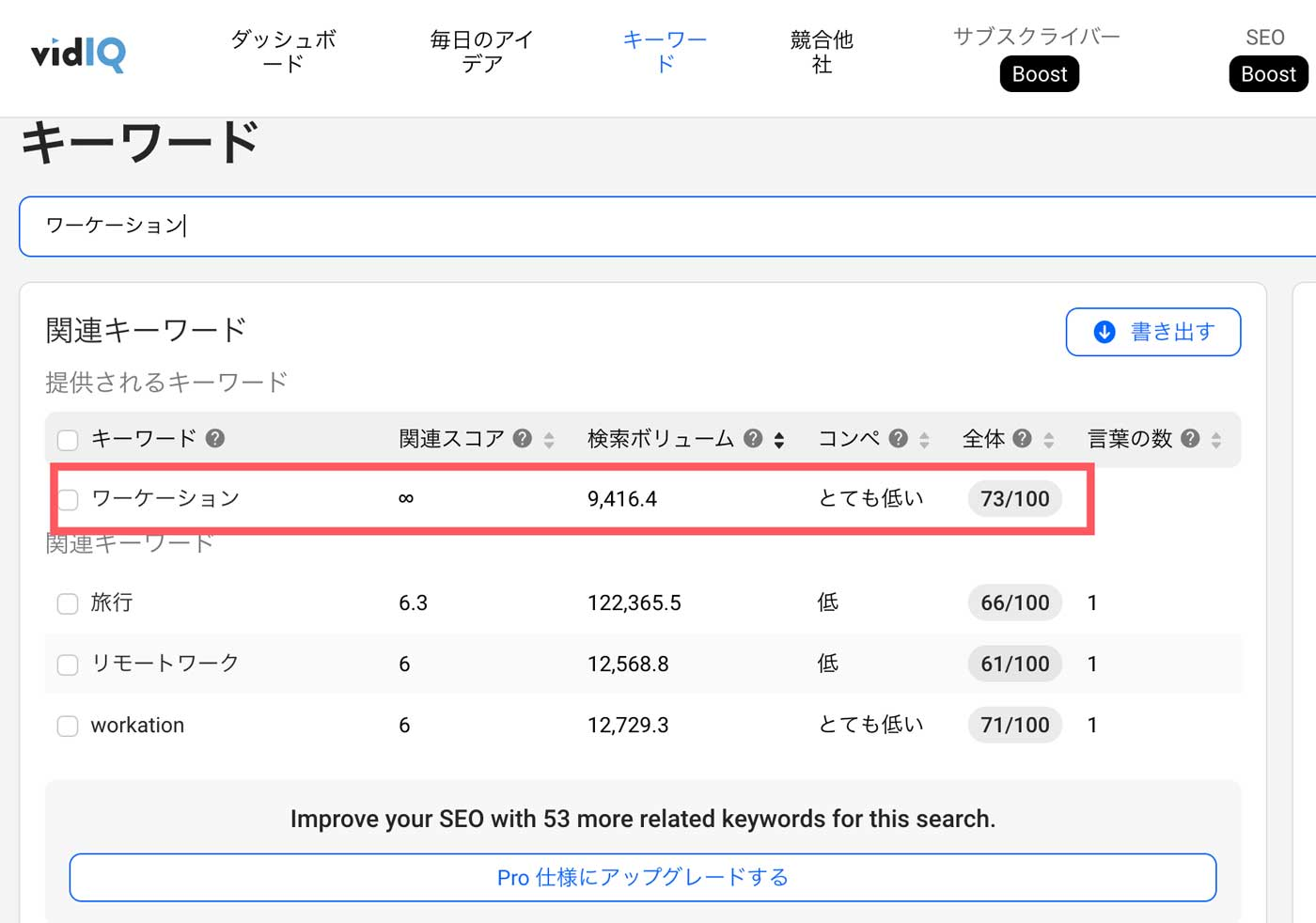 YouTubeの月間検索数の調べ方